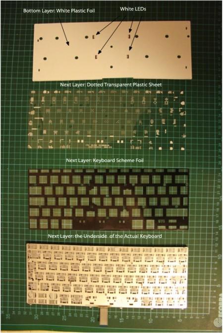 MacBook Pro Keyboard Parts
